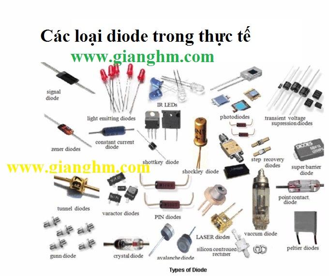 tìm hiểu diode