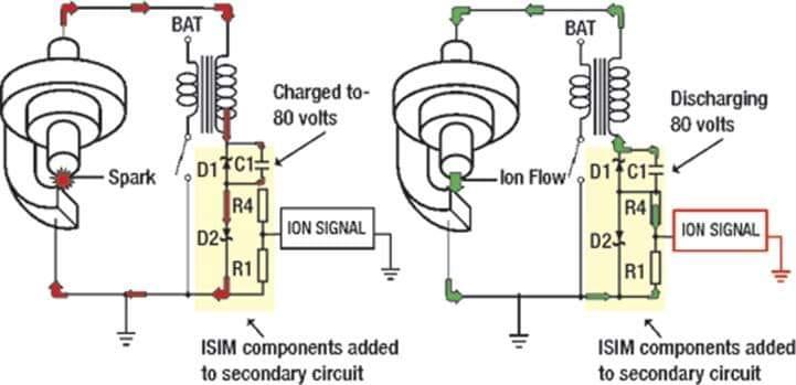 Cảm biến ion trong ô tô